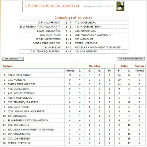 clasificación cf Almaguer juvenil