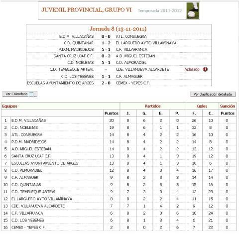Clasificación jornada 8 CF Almaguer Juveniles