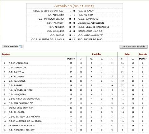 resultados fútbol jornada 10 CF Almaguer primera autonómica