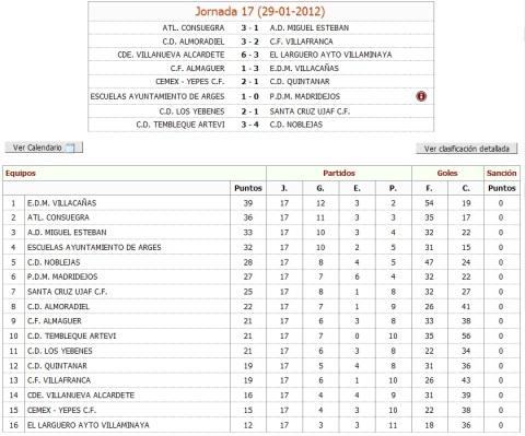 clasificación y resultados jornada 17 CF Almaguer Juvenil