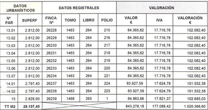 POLIGONO1162